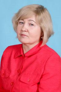 Макогонюк Світлана Пилипівна
