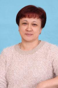 Ходос Олена Петрівна