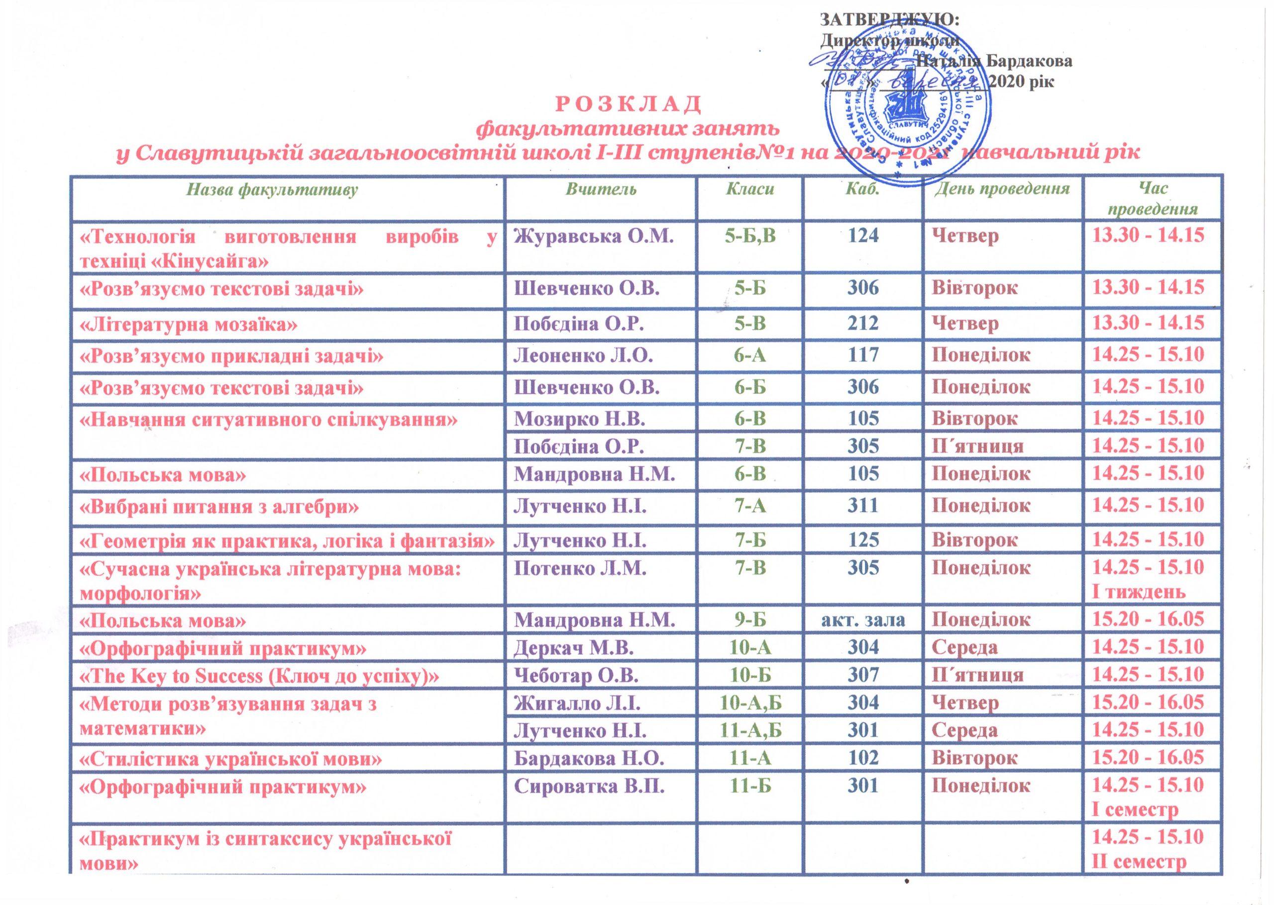 Розклад факультативних занять на 2020-2021 навчальний рік