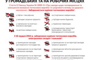 Курити_заборонено