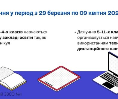 Навчання у період з 29 березня по 09 квітня 2021 року